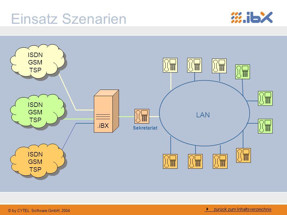 Einsatz Szenarien LAN ISDN GSM TSP ISDN GSM TSP .iBX ISDN GSM TSP ISDN