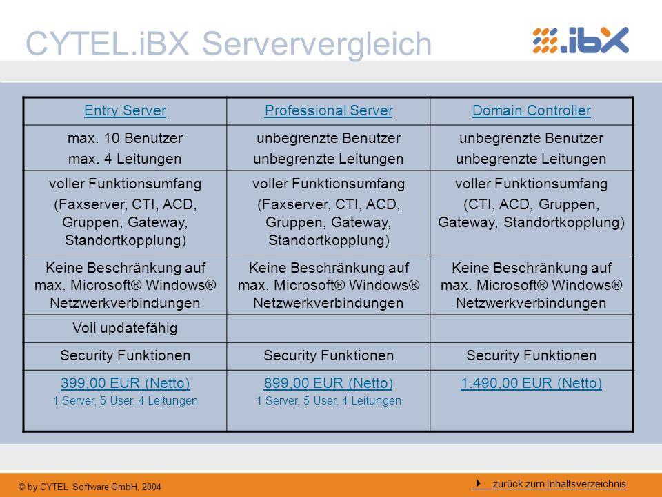 CYTEL.iBX Serververgleich