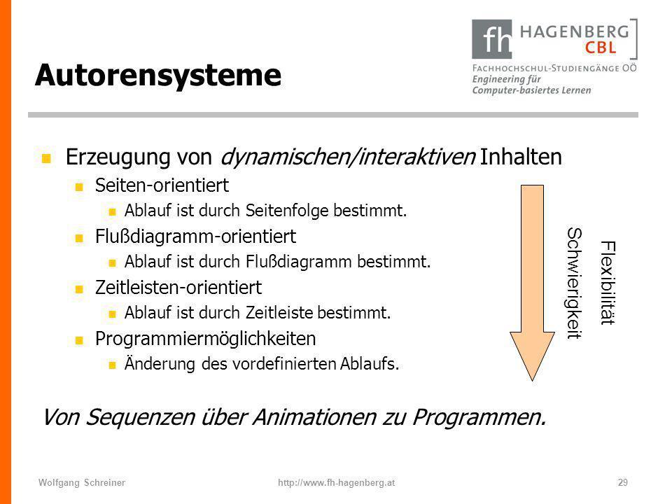 Autorensysteme Erzeugung von dynamischen/interaktiven Inhalten