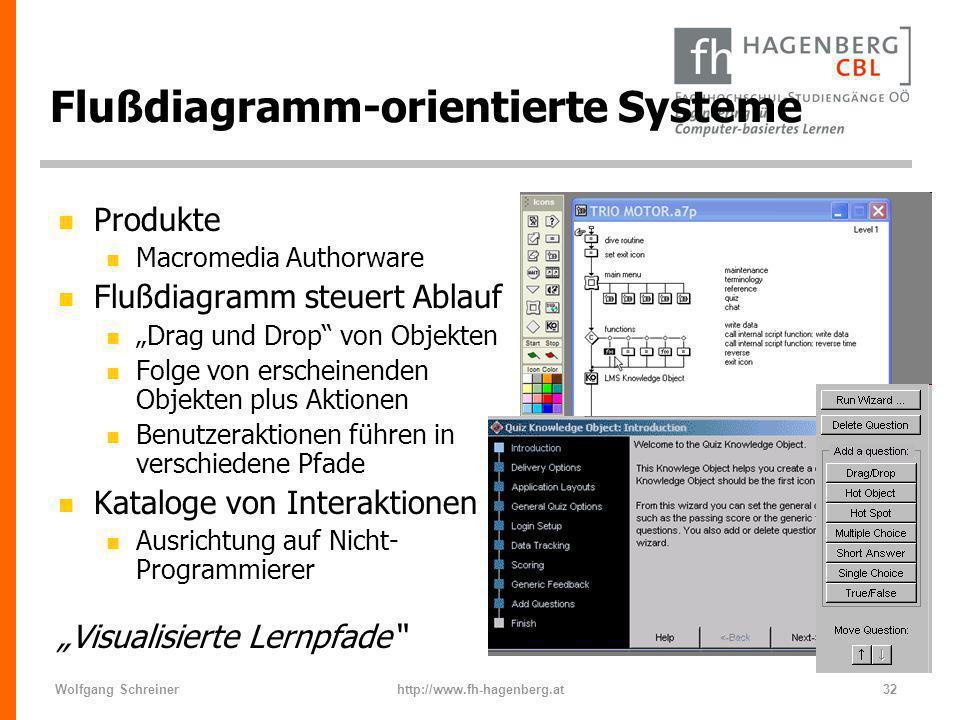 Flußdiagramm-orientierte Systeme