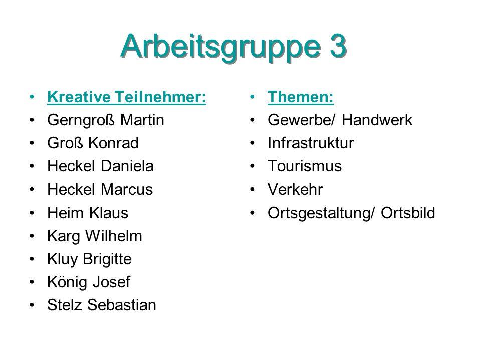 Arbeitsgruppe 3 Kreative Teilnehmer: Gerngroß Martin Groß Konrad