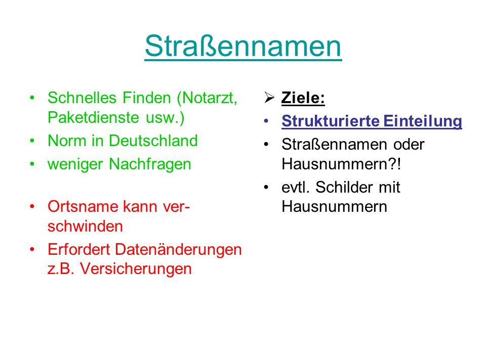 Straßennamen Schnelles Finden (Notarzt, Paketdienste usw.)