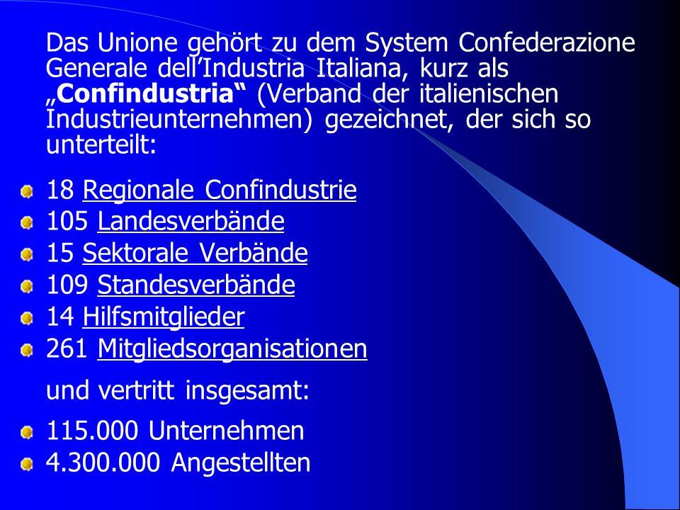 18 Regionale Confindustrie 105 Landesverbände 15 Sektorale Verbände