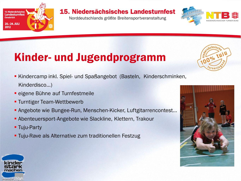 Kinder- und Jugendprogramm