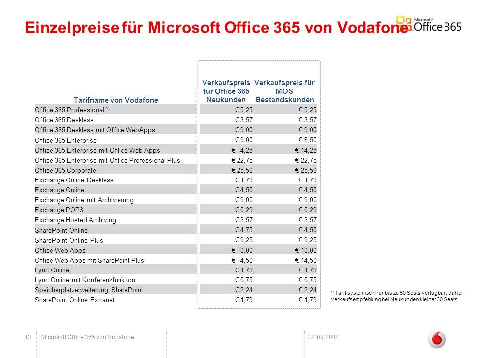 Einzelpreise für Microsoft Office 365 von Vodafone