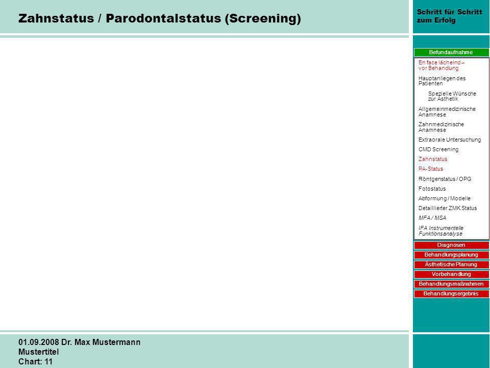 Zahnstatus / Parodontalstatus (Screening)
