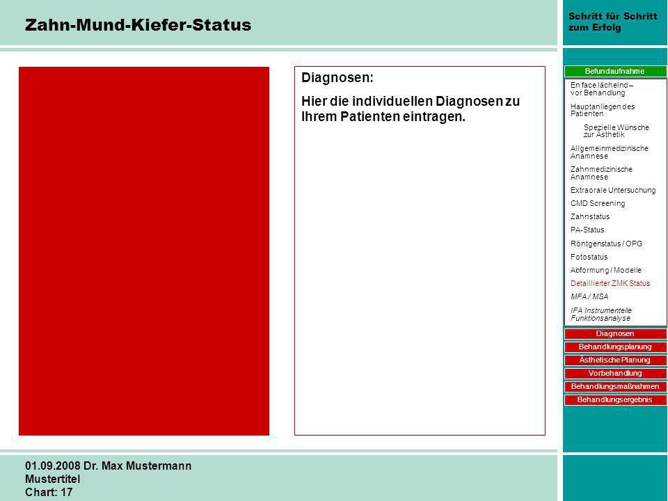 Zahn-Mund-Kiefer-Status