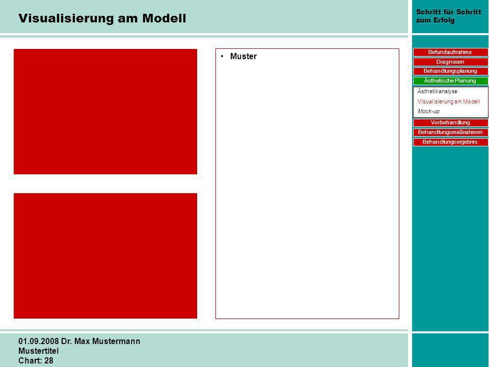 Visualisierung am Modell