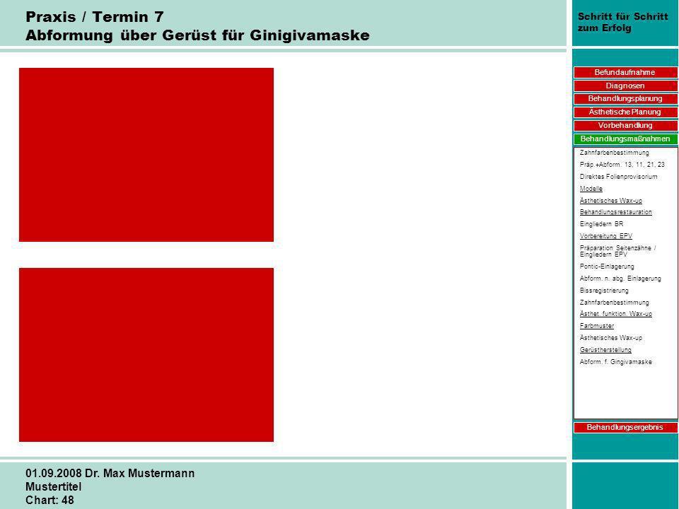 Praxis / Termin 7 Abformung über Gerüst für Ginigivamaske