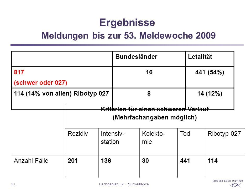 Ergebnisse Meldungen bis zur 53. Meldewoche 2009