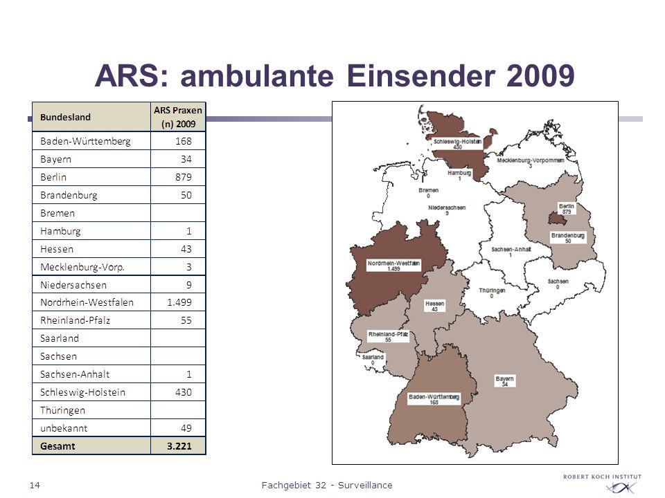 ARS: ambulante Einsender 2009