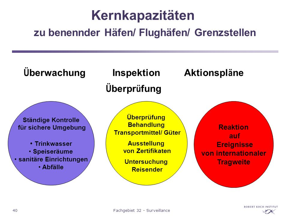 Kernkapazitäten zu benennder Häfen/ Flughäfen/ Grenzstellen