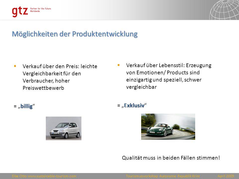 Möglichkeiten der Produktentwicklung