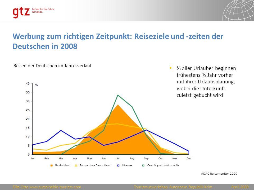Werbung zum richtigen Zeitpunkt: Reiseziele und -zeiten der Deutschen in 2008
