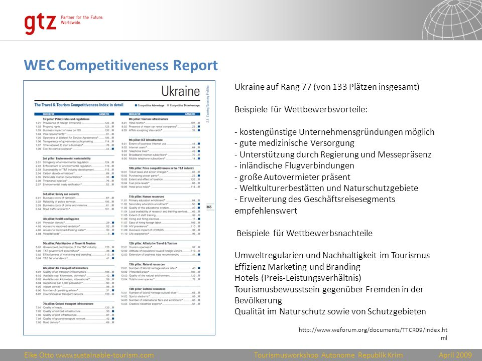 WEC Competitiveness Report