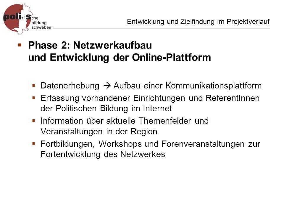 Entwicklung und Zielfindung im Projektverlauf