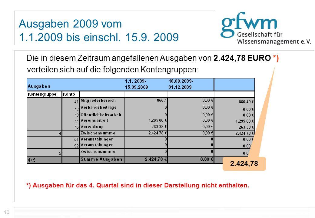Ausgaben 2009 vom 1.1.2009 bis einschl. 15.9. 2009