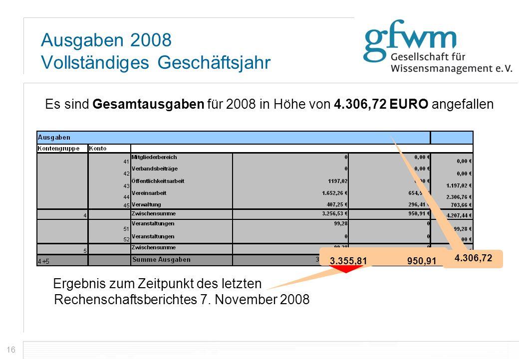 Ausgaben 2008 Vollständiges Geschäftsjahr