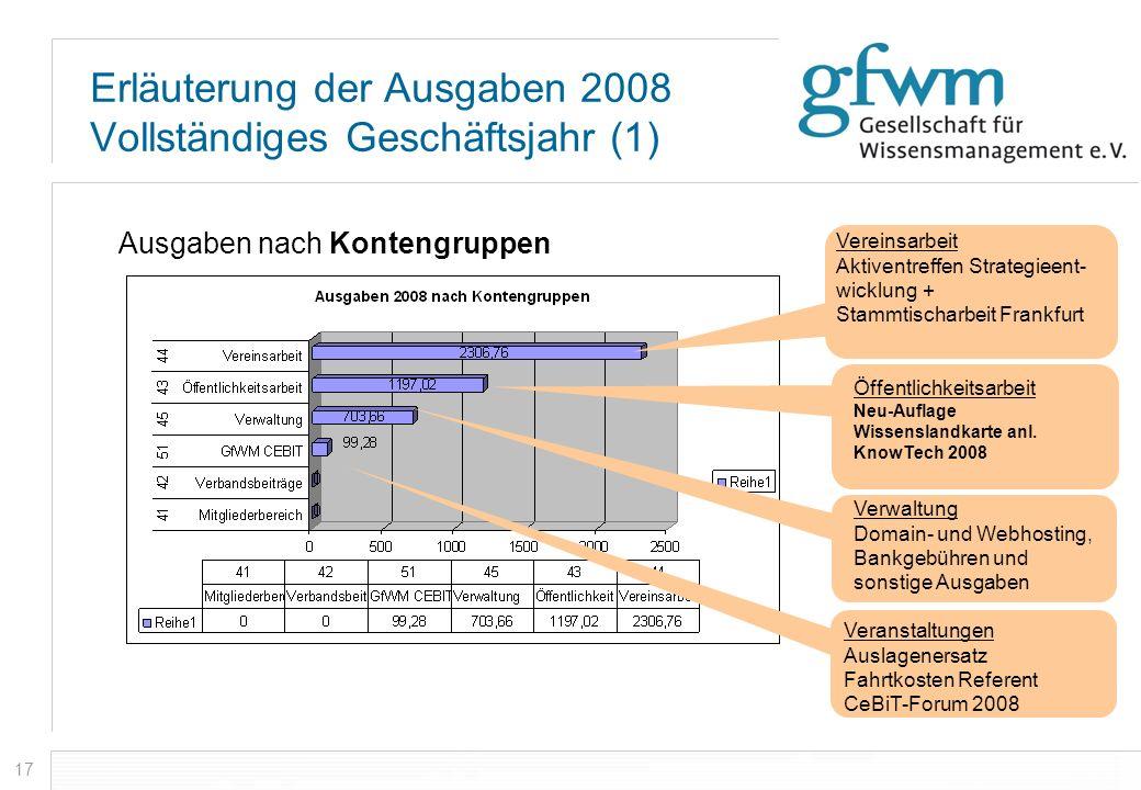 Erläuterung der Ausgaben 2008 Vollständiges Geschäftsjahr (1)