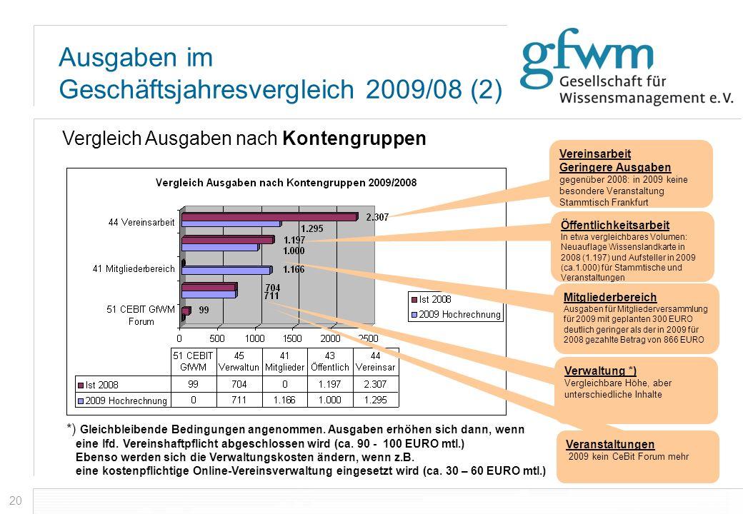 Ausgaben im Geschäftsjahresvergleich 2009/08 (2)