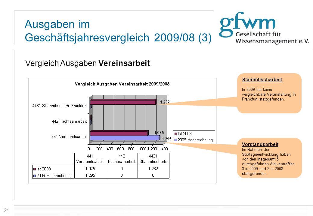 Ausgaben im Geschäftsjahresvergleich 2009/08 (3)