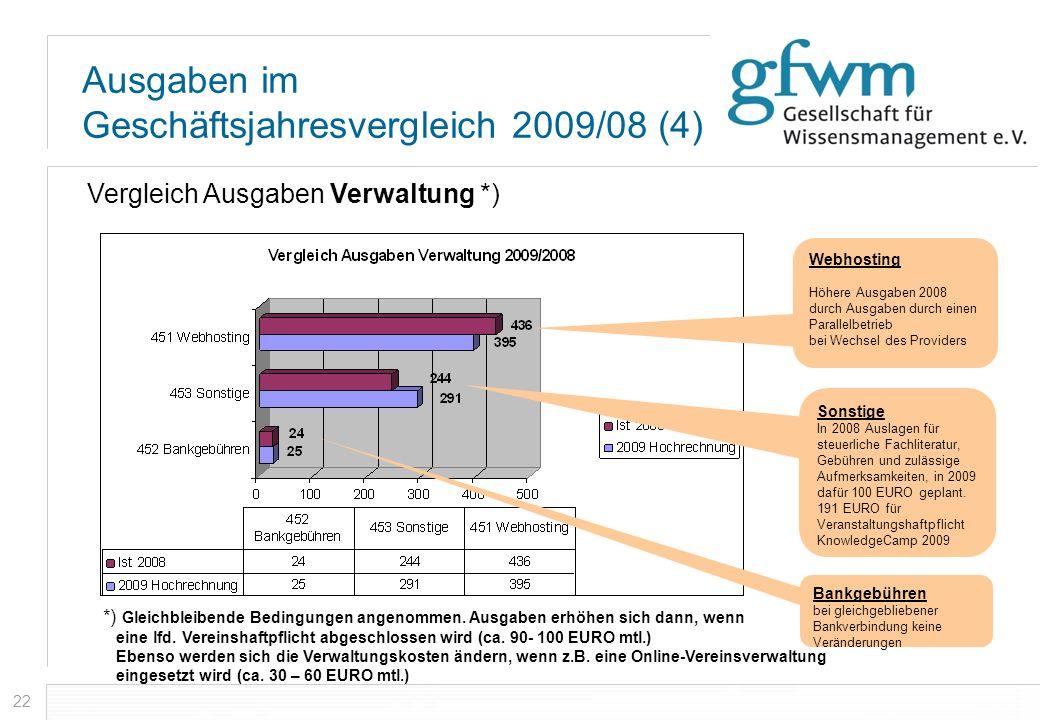 Ausgaben im Geschäftsjahresvergleich 2009/08 (4)