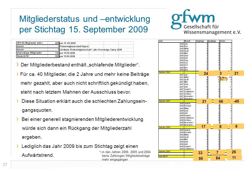 Mitgliederstatus und –entwicklung per Stichtag 15. September 2009