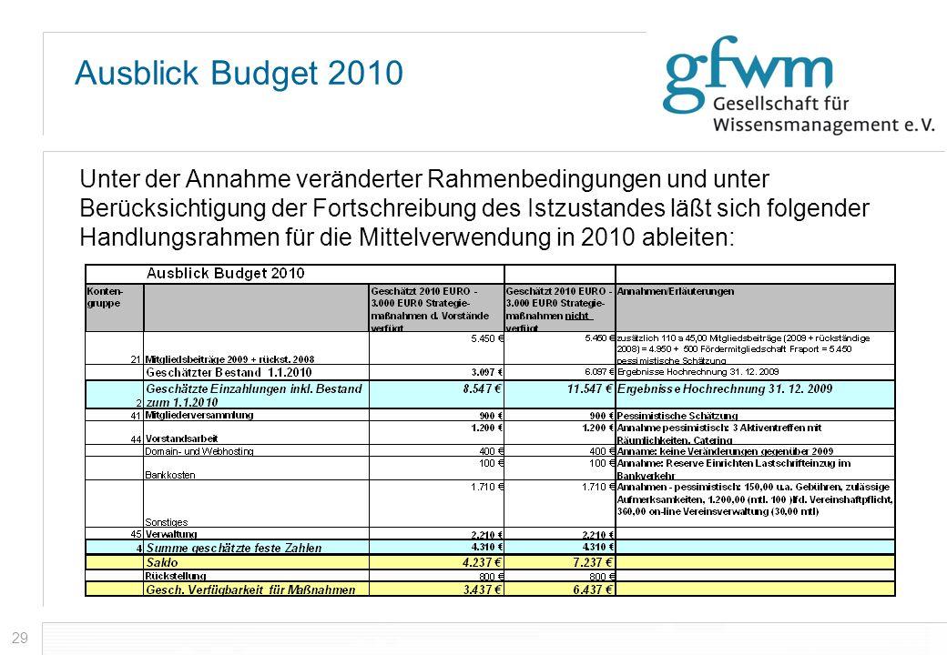 Ausblick Budget 2010
