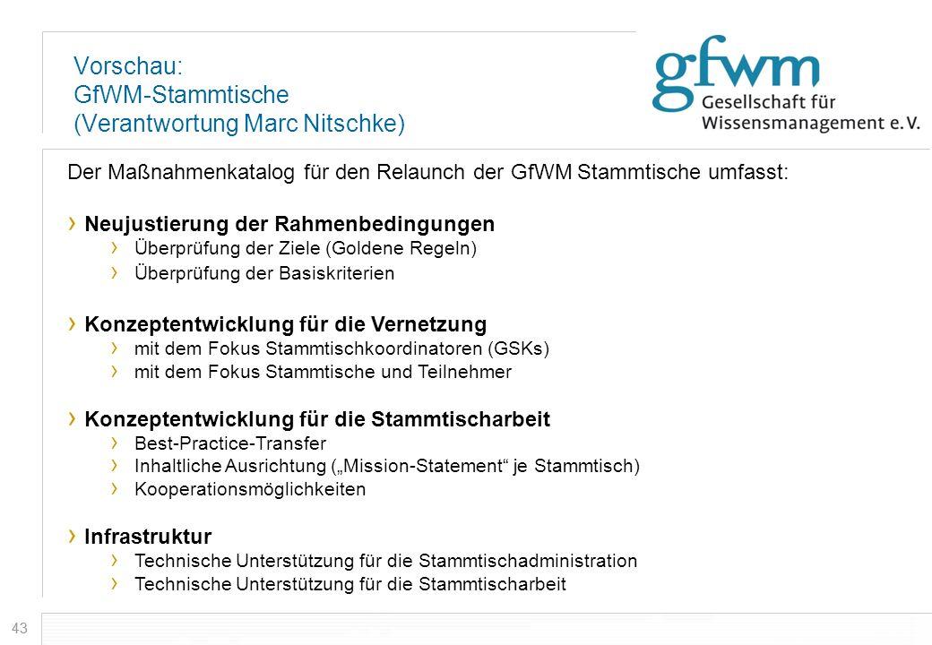 Vorschau: GfWM-Stammtische (Verantwortung Marc Nitschke)