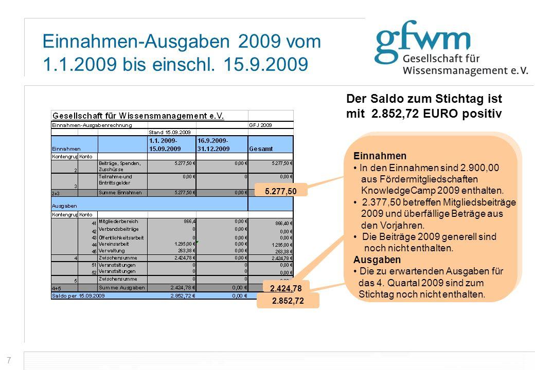 Einnahmen-Ausgaben 2009 vom 1.1.2009 bis einschl. 15.9.2009