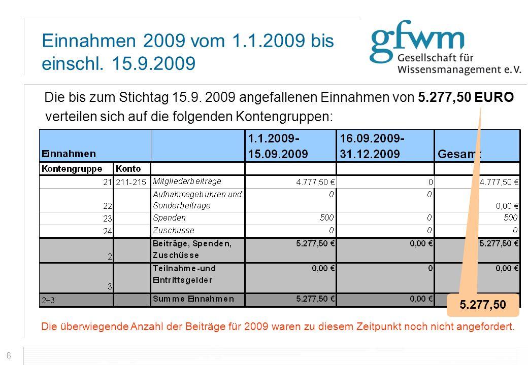 Einnahmen 2009 vom 1.1.2009 bis einschl. 15.9.2009