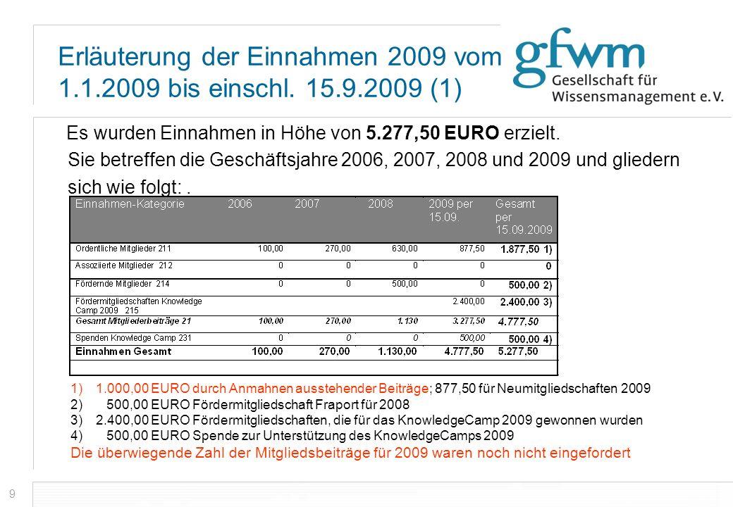 Erläuterung der Einnahmen 2009 vom 1.1.2009 bis einschl. 15.9.2009 (1)