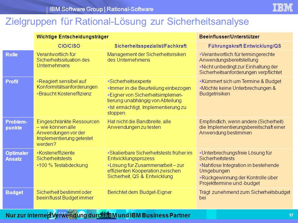 Zielgruppen für Rational-Lösung zur Sicherheitsanalyse