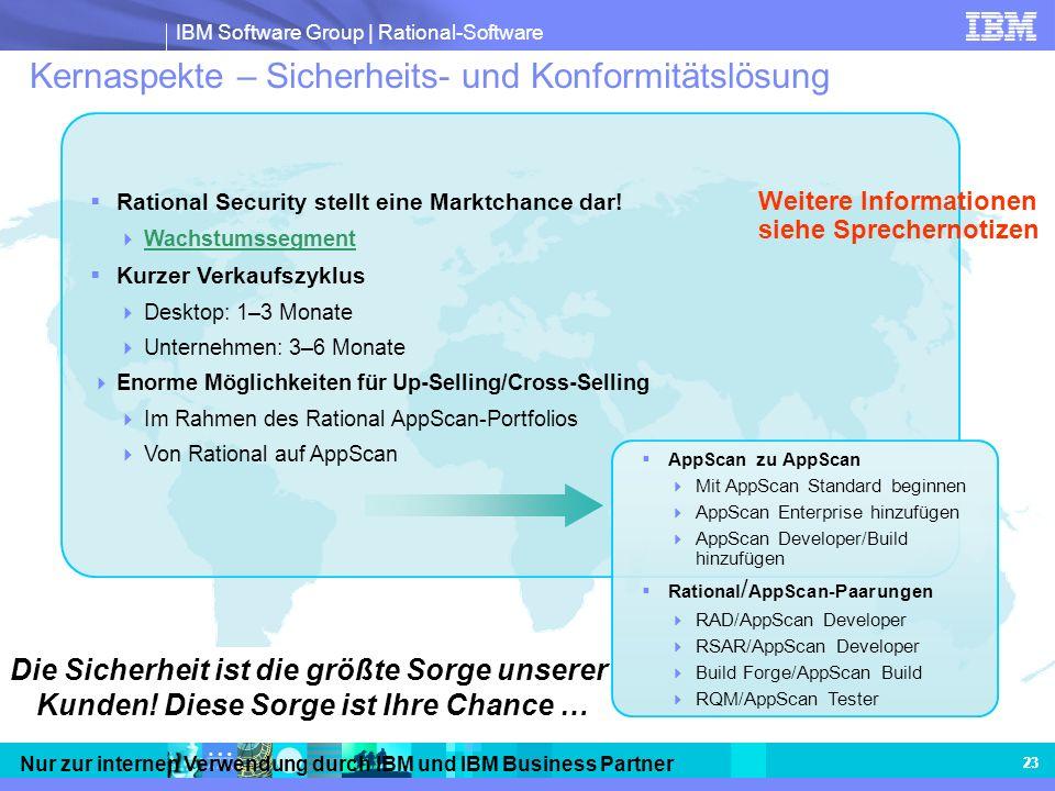 Kernaspekte – Sicherheits- und Konformitätslösung