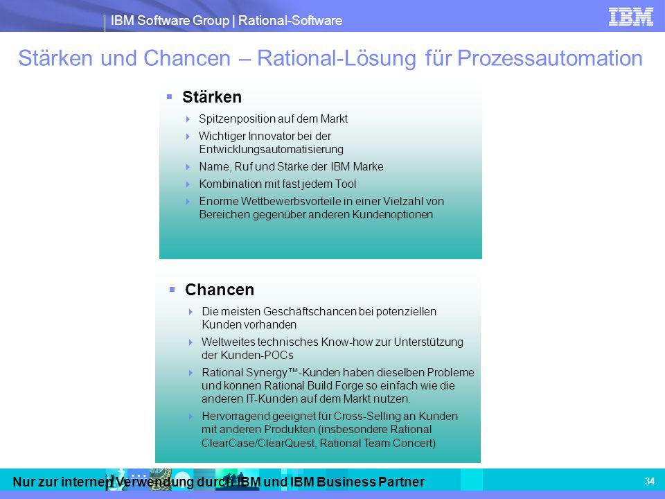 Stärken und Chancen – Rational-Lösung für Prozessautomation