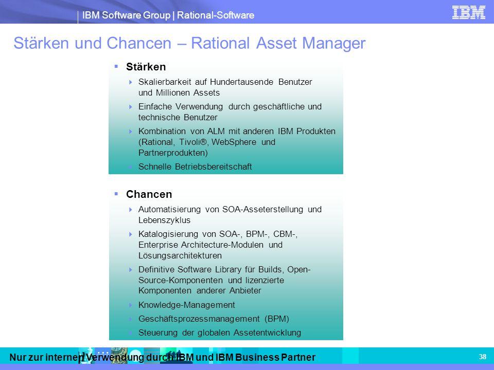 Stärken und Chancen – Rational Asset Manager