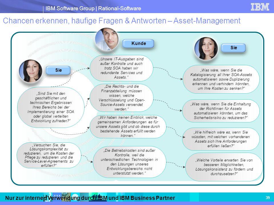 Chancen erkennen, häufige Fragen & Antworten – Asset-Management