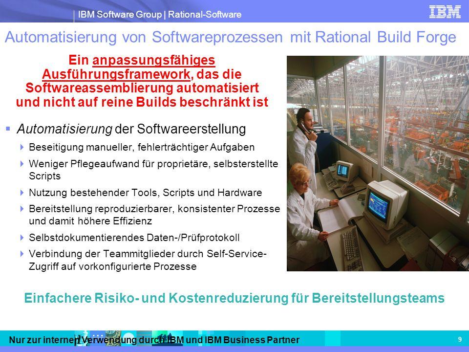 Automatisierung von Softwareprozessen mit Rational Build Forge