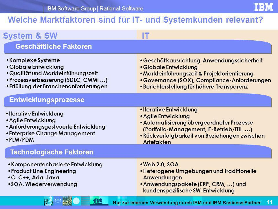 Welche Marktfaktoren sind für IT- und Systemkunden relevant