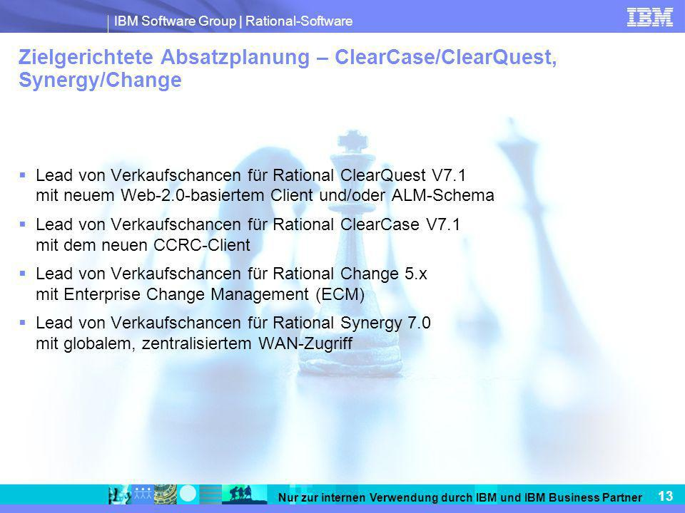 Zielgerichtete Absatzplanung – ClearCase/ClearQuest, Synergy/Change