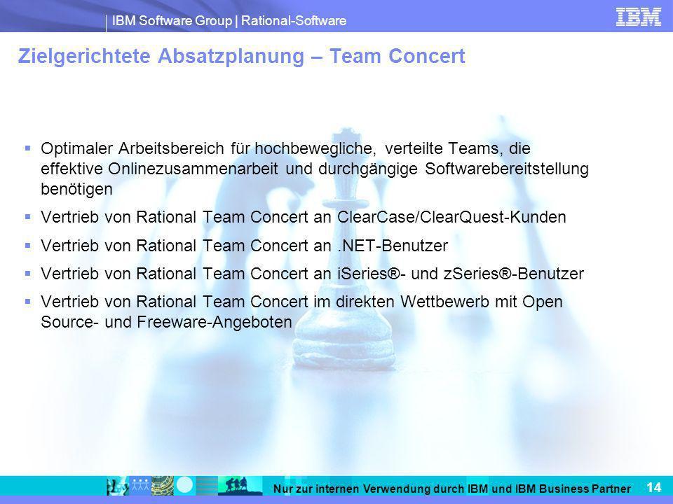 Zielgerichtete Absatzplanung – Team Concert