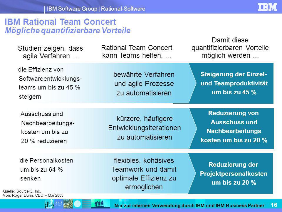 IBM Rational Team Concert Mögliche quantifizierbare Vorteile