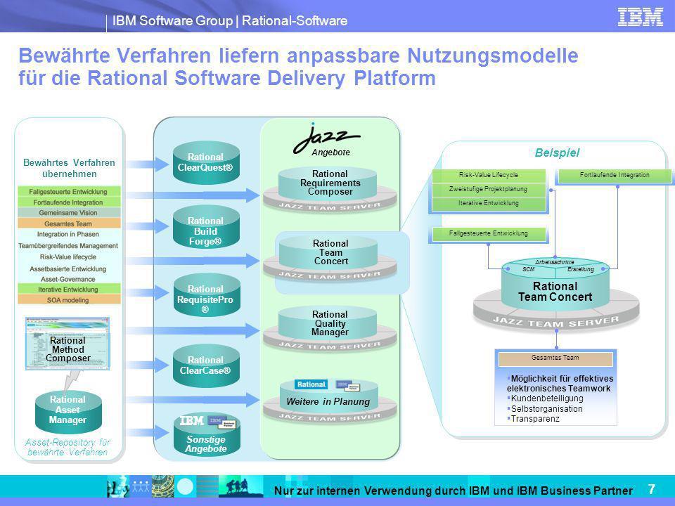 Bewährte Verfahren liefern anpassbare Nutzungsmodelle für die Rational Software Delivery Platform