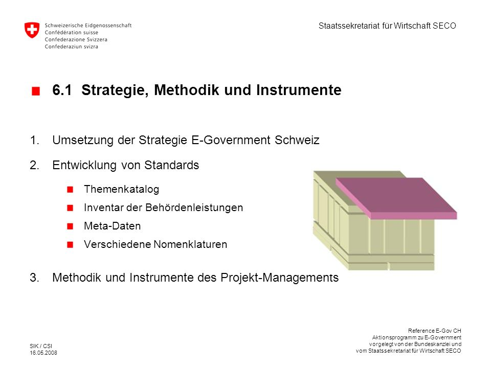 6.1 Strategie, Methodik und Instrumente