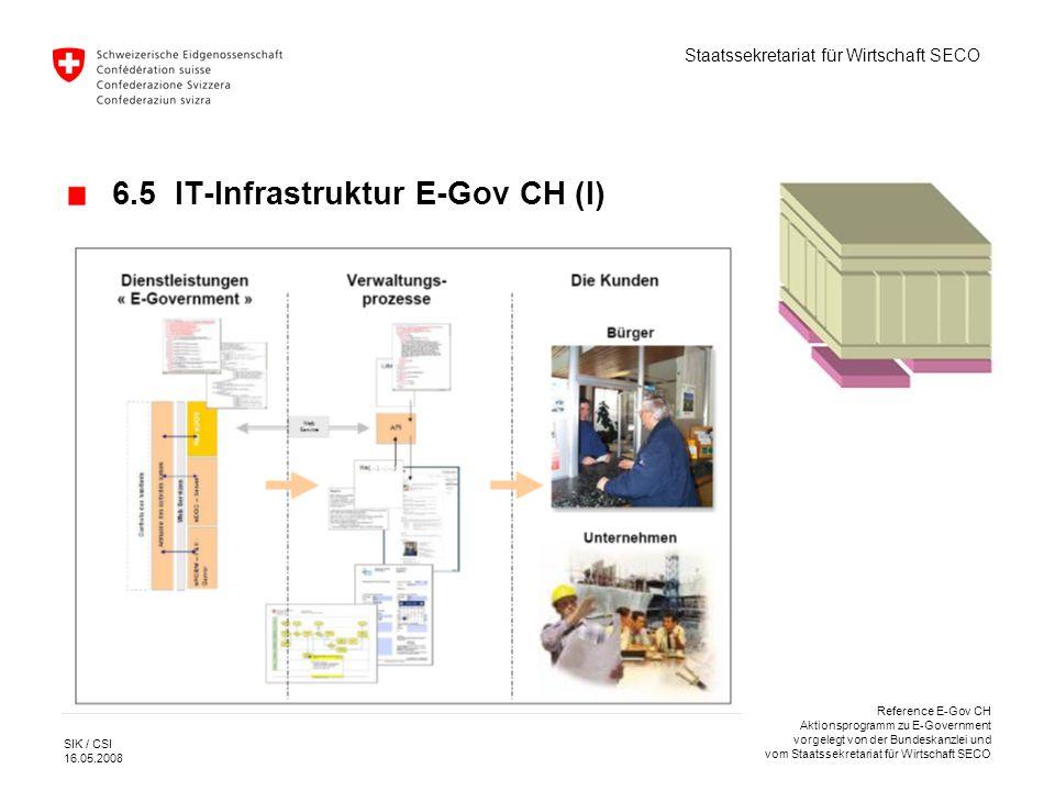 6.5 IT-Infrastruktur E-Gov CH (I)