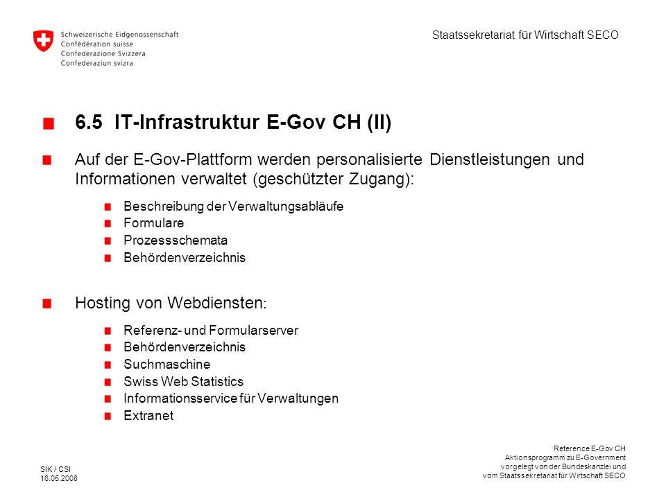 6.5 IT-Infrastruktur E-Gov CH (II)