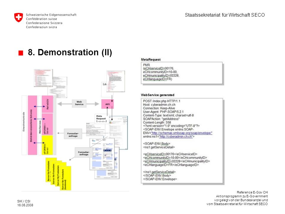 8. Demonstration (II) Reference E-Gov CH