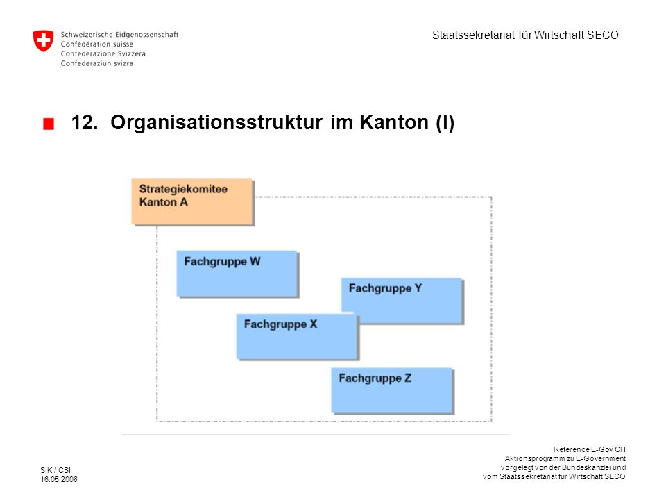 12. Organisationsstruktur im Kanton (I)