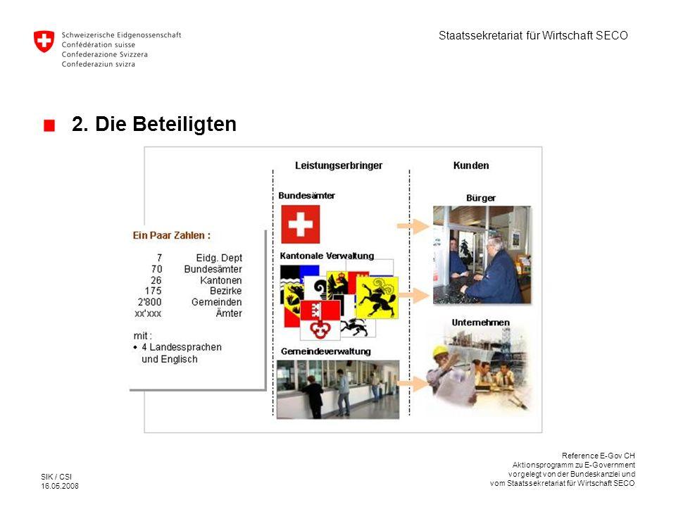 2. Die Beteiligten Reference E-Gov CH Aktionsprogramm zu E-Government