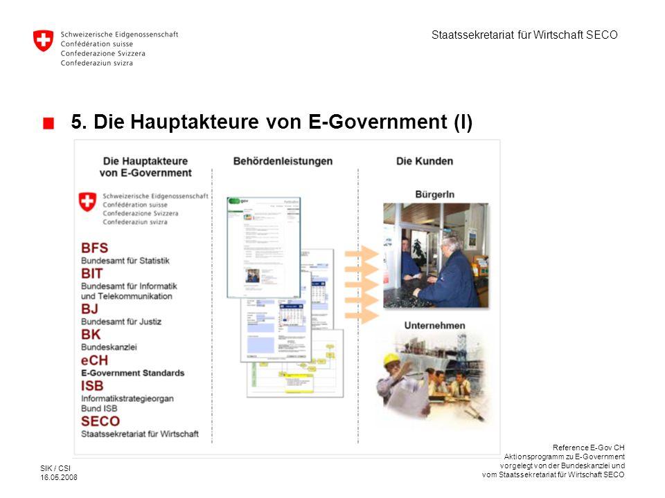 5. Die Hauptakteure von E-Government (I)